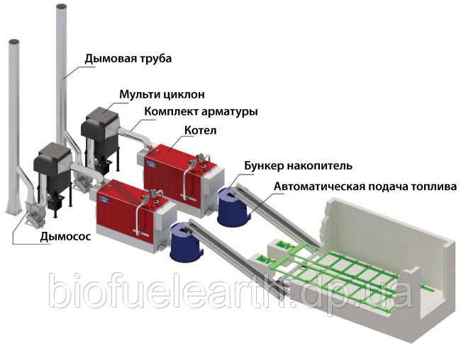 Механические склады, подвижный пол.