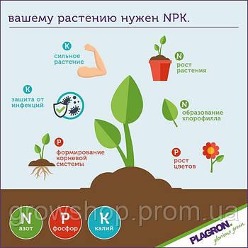 Что такое NPK?