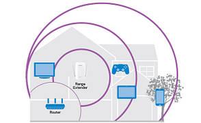 Расширитель сети Linksys RE6400 AC1200 BOOST EX WI-FI RANGE EXTENDER расширитель сети, фото 2