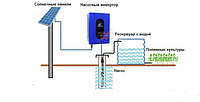 Солнечный насосный инвертор PS2200S, фото 1