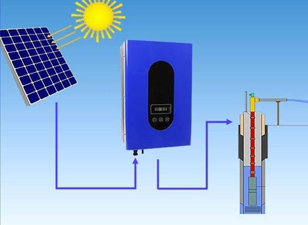 Солнечный насосный инвертор PS7500H
