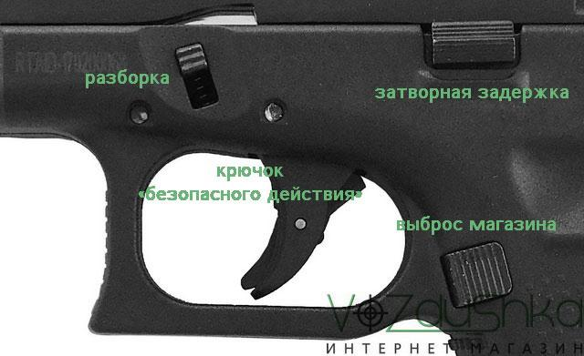 Безопасный пусковой крючок, кнопки магазина, затворной задержки и разборки retay G19C
