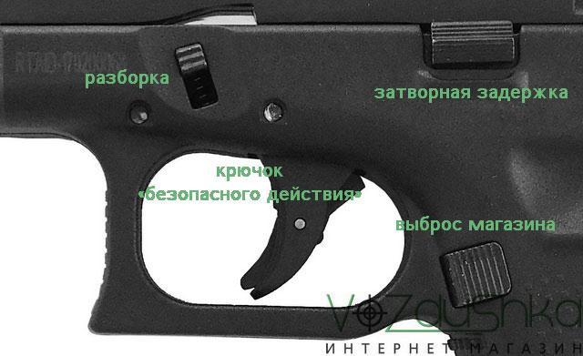 Безопасный пусковой крючок, кнопки магазина, затворной задержки и разборки retay G17
