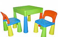 Комплект детской мебели Tega Baby Mamut multi