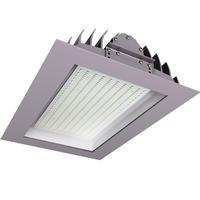 Светодиодные светильники для АЗС