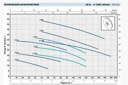 Насос центробежный Pedrollo CPm 132, 600 Вт, 7.2 м3/ч, 23 м, фото 3