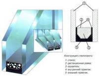 Стеклопакет двухкамерный. Замена двухкамерного стелопакета в пластиковых окнах Киев., фото 1