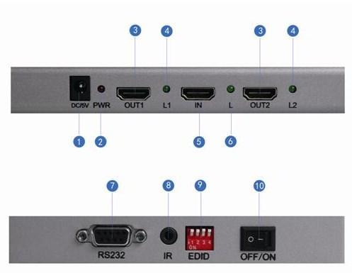 4Kx2K HDMI v2.0 Splitter 1x2