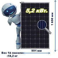 Фотоэлектрические модули JA Solar