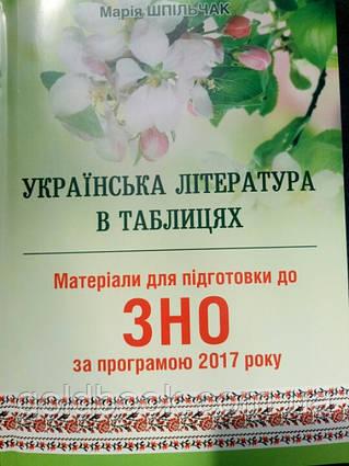 Українська література ЗНО і ДПА в таблицях  з додатком 2019 рік