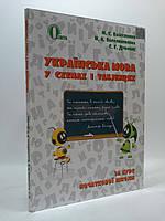 000-4 Довідник Освіта Укр мова В схемах і таблицях Вашуленко