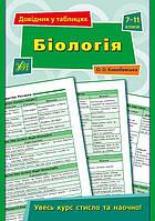 000-4 Довідник у таблицях Біологія 007 011 кл