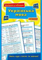000-4 Довідник у таблицях Укр мова 007 011 кл