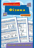 000-4 Довідник у таблицях Фізика 007 011 кл
