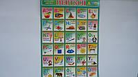 """Обучающий плакат """"Німецька Абетка.Deutsch Alphabet"""",680*480мм,(укр),картон ламин.Навчальний плакат """"Німецький"""