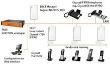 DECT IP базовая станция Gigaset N720 IP PRO, фото 3