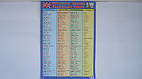 "Обучающий плакат ""Неправильні дієслова Irregular Verbs English"",680*480мм,(укр),картон ламин.Навчальний плакат"