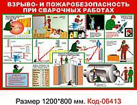 """Стенд пластиковий """"Безпека під час зварювальних робіт"""" Код-06413"""