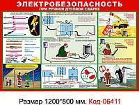 Стенд пластиковий з електробезпеки Код-06411