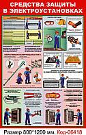 """Стенд пластиковий """"Засоби захисту в електроустановках"""" Код-06418"""