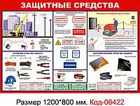 Средства электробезопасность чем отличаются 2 и 3 группы по электробезопасности