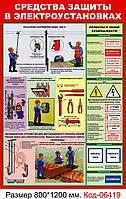 """Стенд пластиковий """"Засоби захисту в електроустановках"""" Код-06419"""