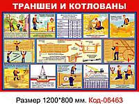 """Стенд """"Траншеї і котловани"""" Код-06463"""