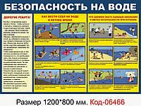 """Стенд """"Безпека на воді"""" Код-06466"""