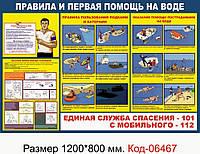 """Стенд """"Правила і перша допомога на воді"""" Код-06467"""
