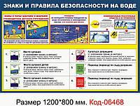 """Стенд """"Правила і знаки безпеки на воді"""" Код-06468"""