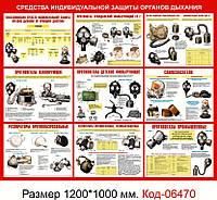 """Стенд """"Средства индивидуальной защиты органов дыхания"""" Код-064870"""