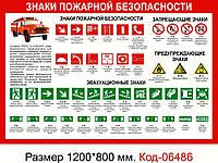 "Стенд ""Знаки пожежної безпеки"" Код-06486"