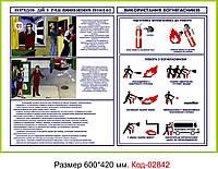 "Стенд пластиковий ""Пожежна безпека"" Код-02842"