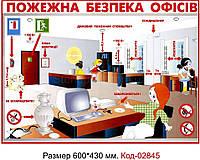 """Стенд пластиковий"""" Пожежна безпека в офісі"""" Код-02845-2"""