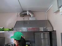 Зонты вытяжные вентиляционные оцинковка 1000-550 h=400