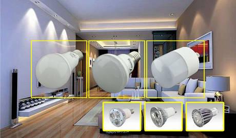 LED лампы для офиса и дома