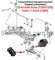 Сайлентблок Chevrolet Aveo (T250/T255), Kalos + Aveo (T200); К-кт 4шт  переднего рычага