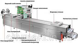 Автоматическая термоформовочная линия вакуумной упаковки пищевых продуктов
