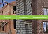 Який матеріал вибрати для будівництва будинку?
