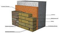 Облицювання фасаду будівлі з піноблоків: плюси і мінуси різних способів