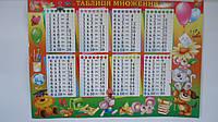 "Обучающий плакат ""Таблиця Множення!"",680*480мм,(укр),картон ламин.Навчальний плакат ""Таблиця Множення!"",.Наочн"