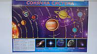"Обучающий плакат ""Сонячна Система!"",680*480мм,(укр),картон ламин.Навчальний плакат ""Сонячна Система!"",.Наочное"