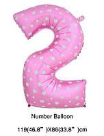 Фольгированные шары-цифры 2,5