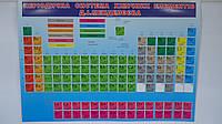 """Обучающий плакат """"Періодична Система Хімічних Елементів Д.І.Менделєєва!"""",680*480мм,(укр),картон ламин.Навчальн"""