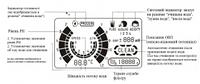 Ионизатор питьевой воды IT-636 IONTECH