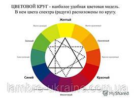 Хроматический круг или как выбрать тени под цвет глаз?