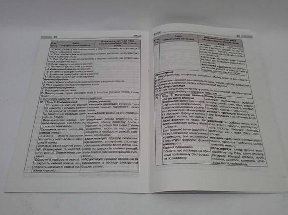 Навчальні програми 7-9 класи. Хімія. Освіта, фото 2
