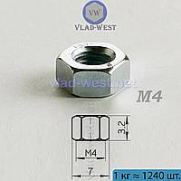 Гайка шестигранная оцинкованная DIN 934 М4