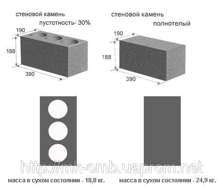 Строитльные блоки на вибростанке