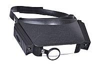 Бинокулярная лупа Magnifier 81007 4,8Х